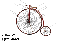 Penny Farthing Bicycle Diagram
